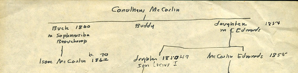 Detail: Faulkner's Chart of McCaslin Family